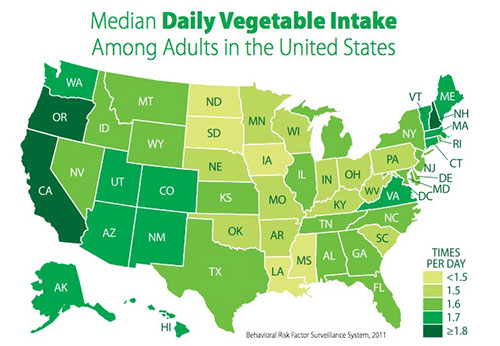 Mean Adult Daily Veg Intake US 2011