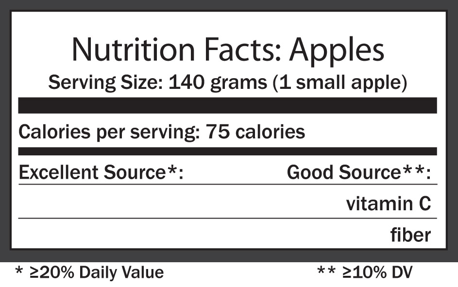Nutrition facts for apples