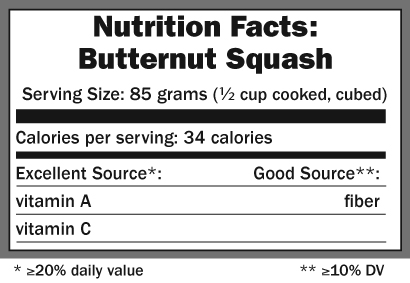 Squash nutrition facts