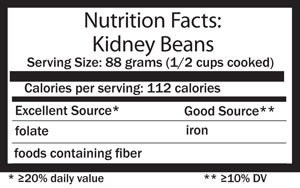 legumes nutrition facts