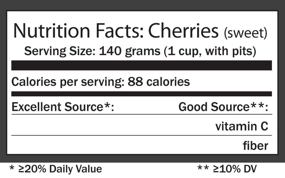 nutrition facts label cherries