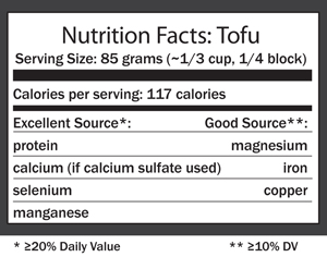 Nutrition facts for tofu