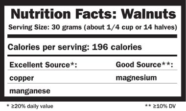 What's in Walnuts?