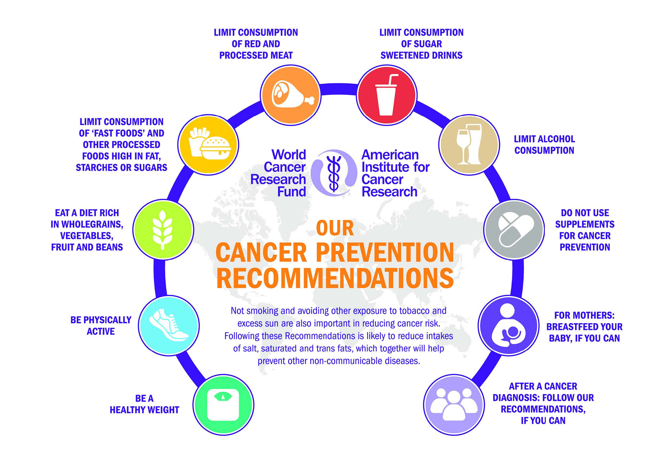 our cancer recommendations wheel