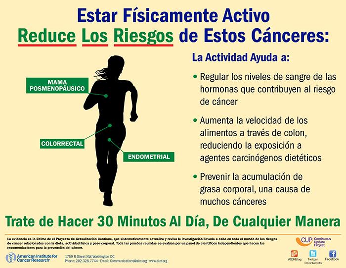 Estar Físicamente Activo