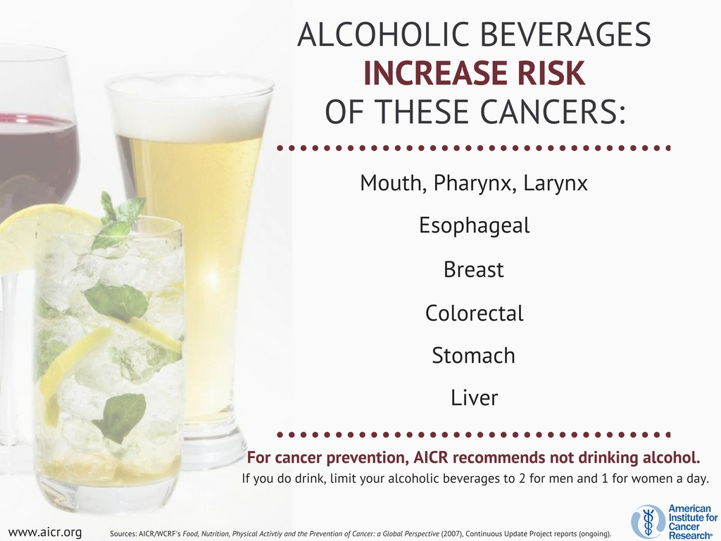 infographic alcohol and cancer risk