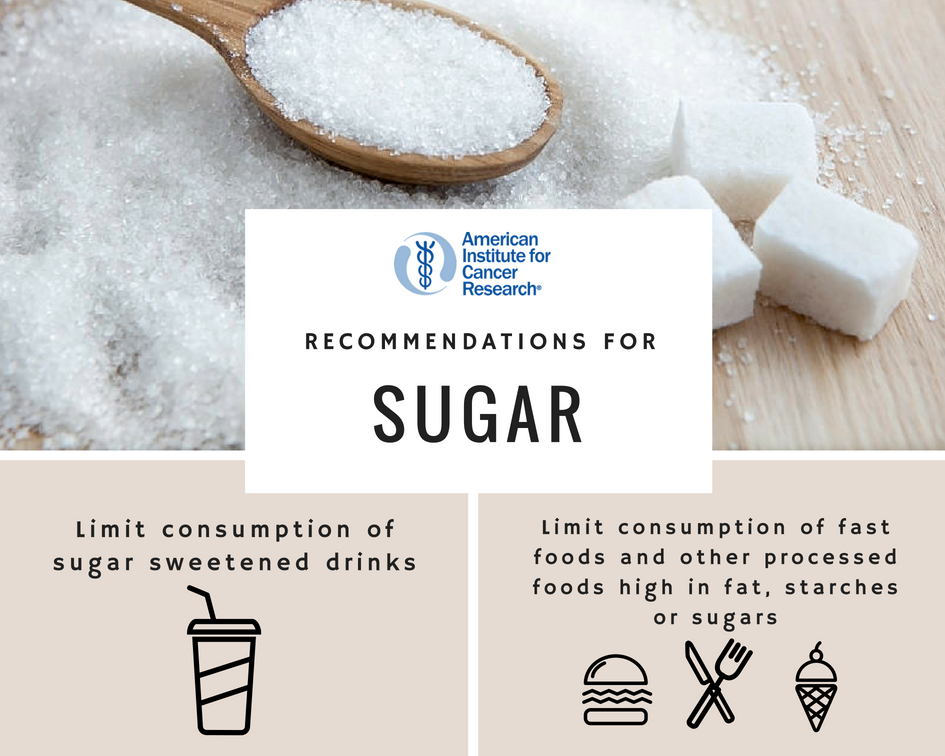 Sugar and cancer risk | American Institute for Cancer
