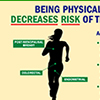 Being Physically Active Decreases Risk of These Cancers
