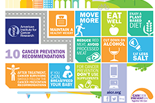 10 Recommendations for Cancer Prevention