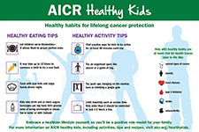 Healthy Kids Infographic