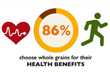 Whole Grain Infographic Mini