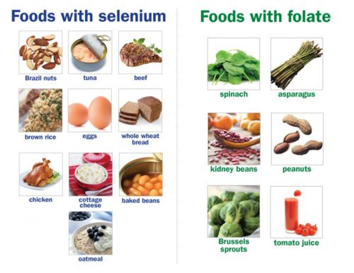 What Foods have Folate? Which have Selenium? - American Institute ...