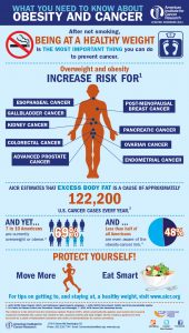 , Preventing Prostate Cancer: The More We Learn, The Less We Know