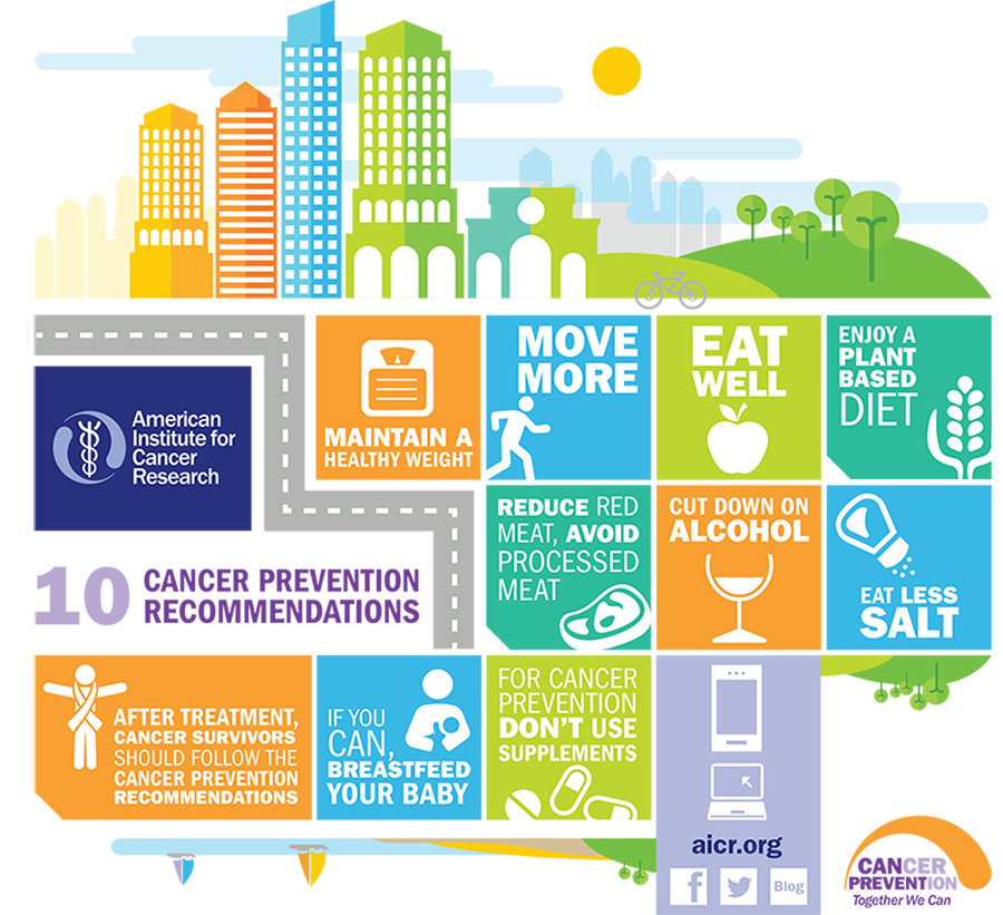 , Study: Before Colorectal Cancer, Eating Healthy and Following AICR Recs Prolongs Survival