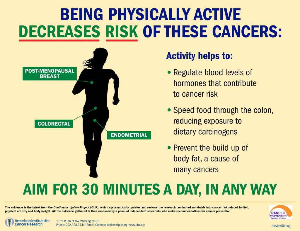 exercise, Keep that Fitbit On: Exercise Helps Prevent Cancer