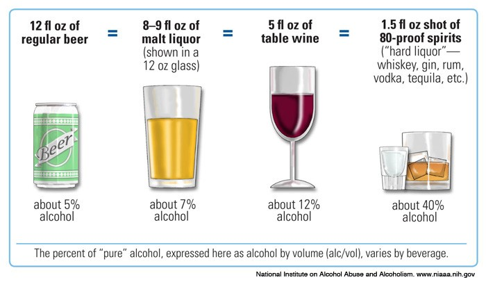 breast cancer, Study: For Women, Young and Older, Alcohol Ups Breast Cancer Risk