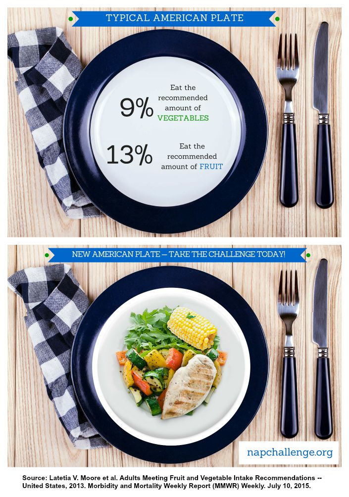 balanced diet, Focus on the Food – Not Calories – to Lower Cancer, Chronic Disease Risk