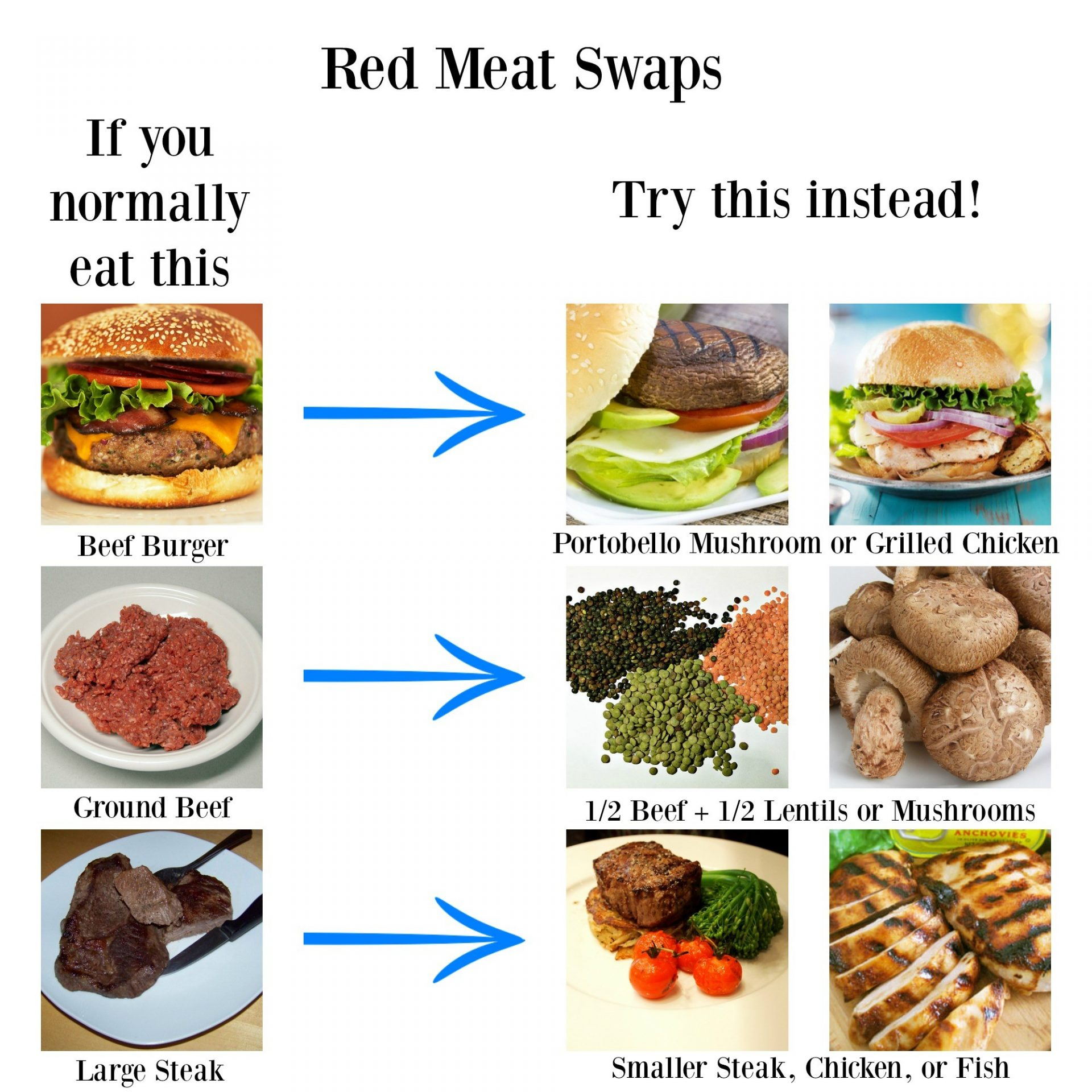 processed meat, Tasty Swaps to Help You Eat Less Red and Processed Meats