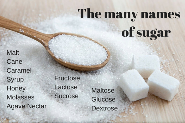 , FDA Caps Added Sugars, How That May Help Lower Cancer Risk
