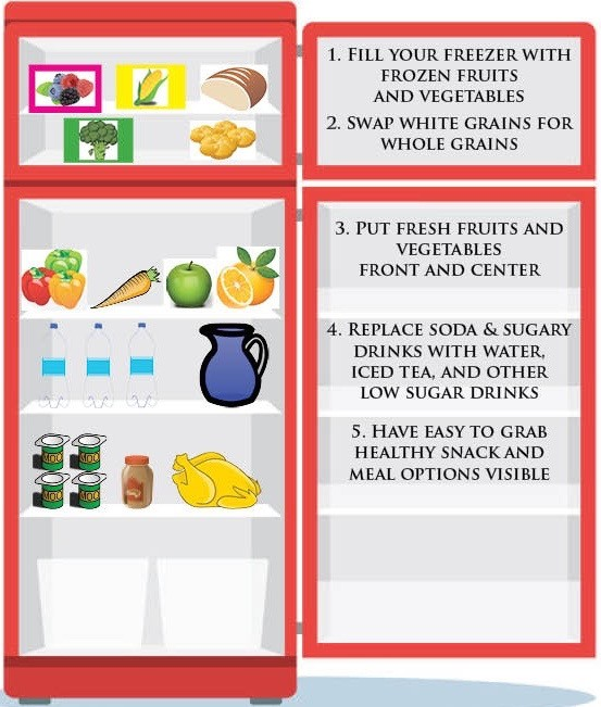 cancer-fighting, Build a Cancer-Fighting Fridge in Five Steps