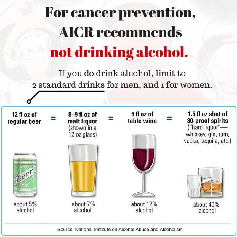 alcohol diabetes and cancer risk