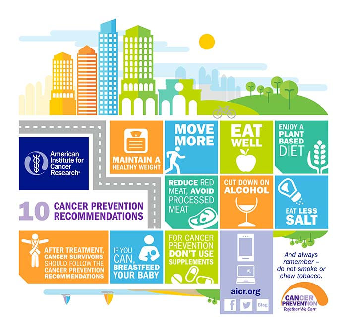 recommendations, Review, Following AICR Recommendations for Cancer Prevention Really Does Prevent Cancer