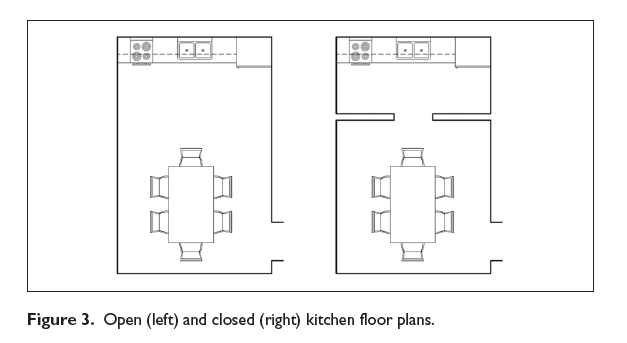 , Can your kitchen layout cut your calories and help with cancer prevention?