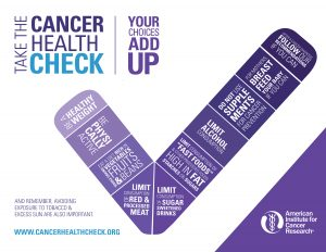 recommendations, New Cancer Prevention Recommendations Explained