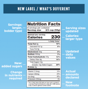 Updated Nutrition Label, New Year, New Nutrition Label